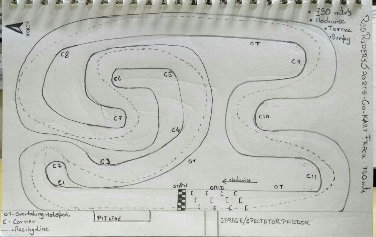 Final Track Design